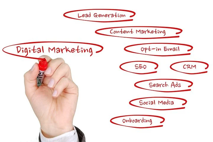 17 Digital Marketing Mistakes Every Brand Must Avoid